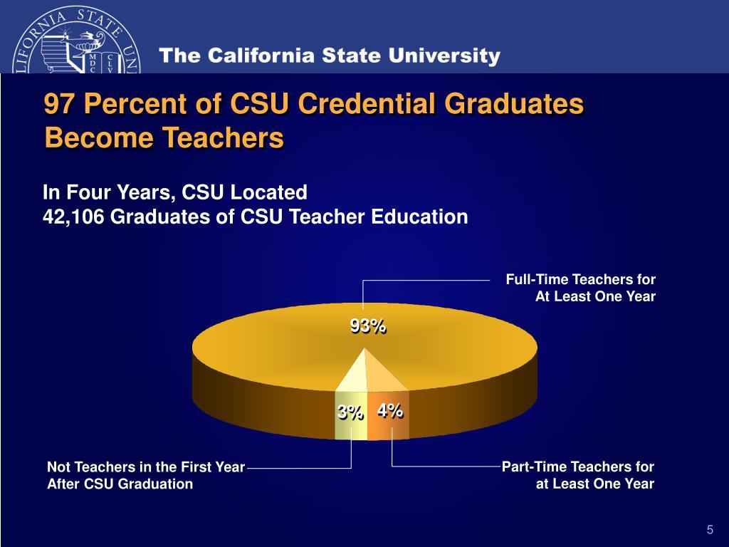 97 Percent of CSU Credential Graduates Become Teachers