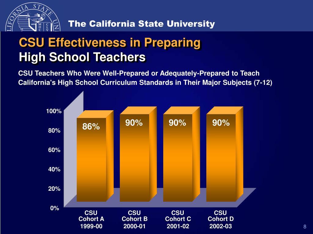 CSU Effectiveness in Preparing