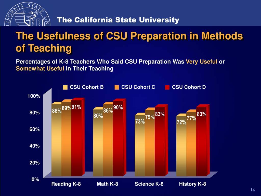 The Usefulness of CSU Preparation in Methods of Teaching