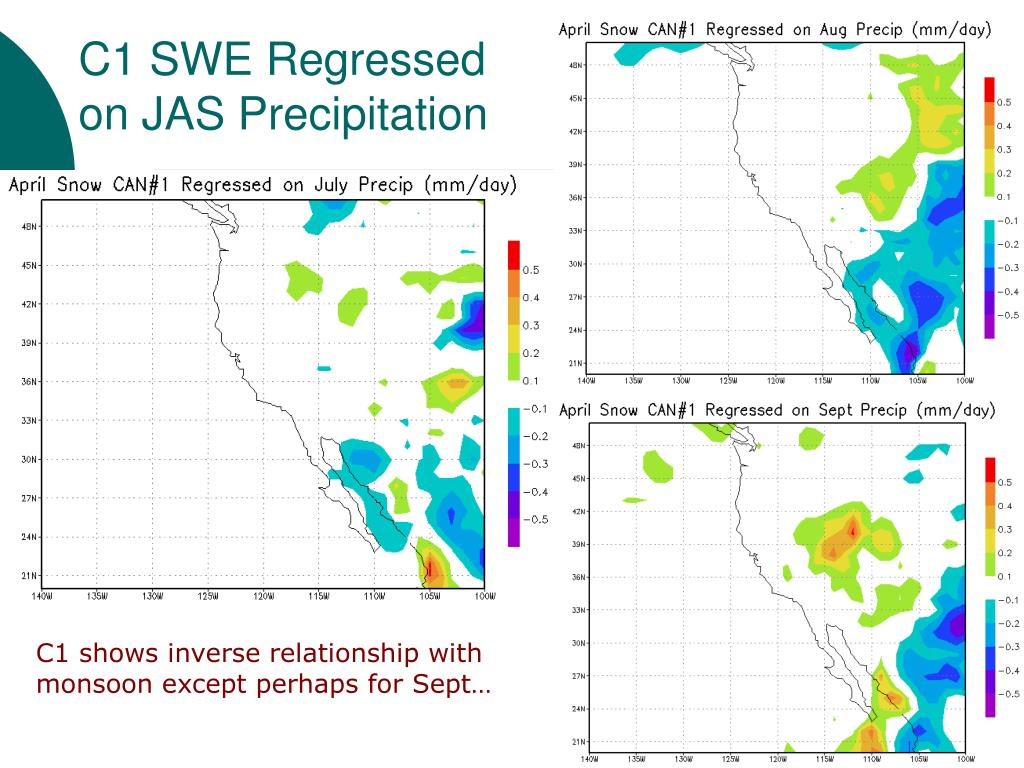 C1 SWE Regressed on JAS Precipitation