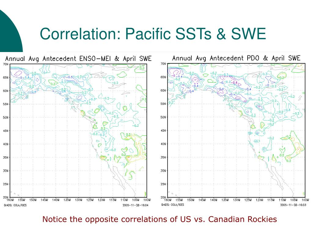 Correlation: Pacific SSTs & SWE