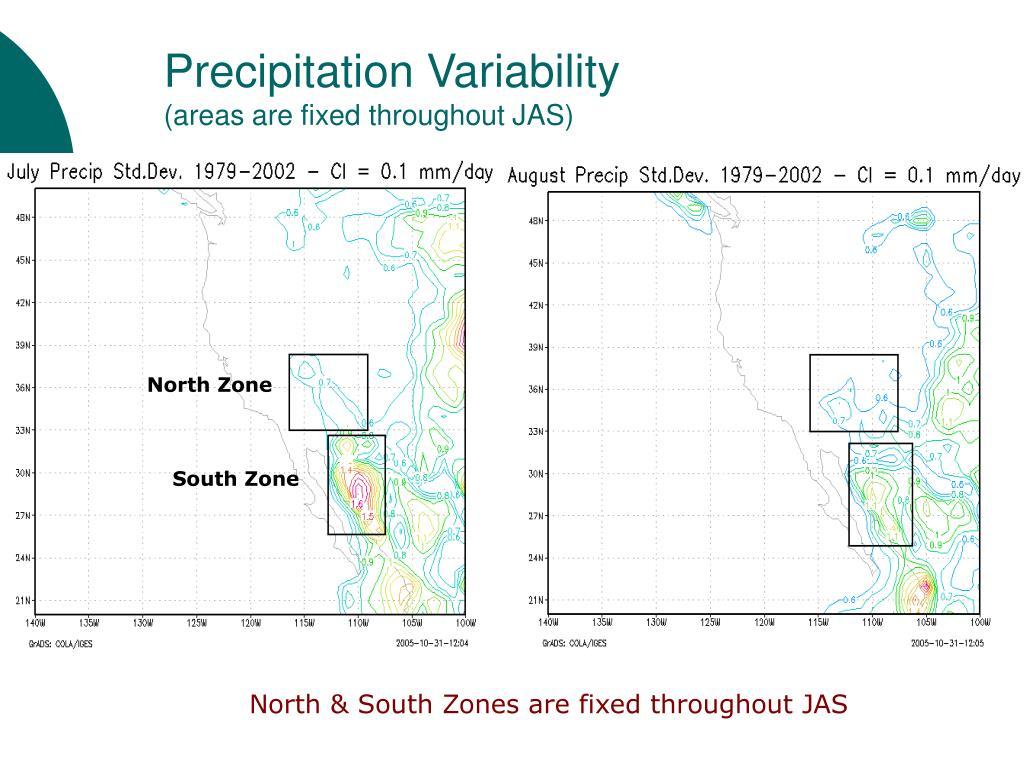 Precipitation Variability