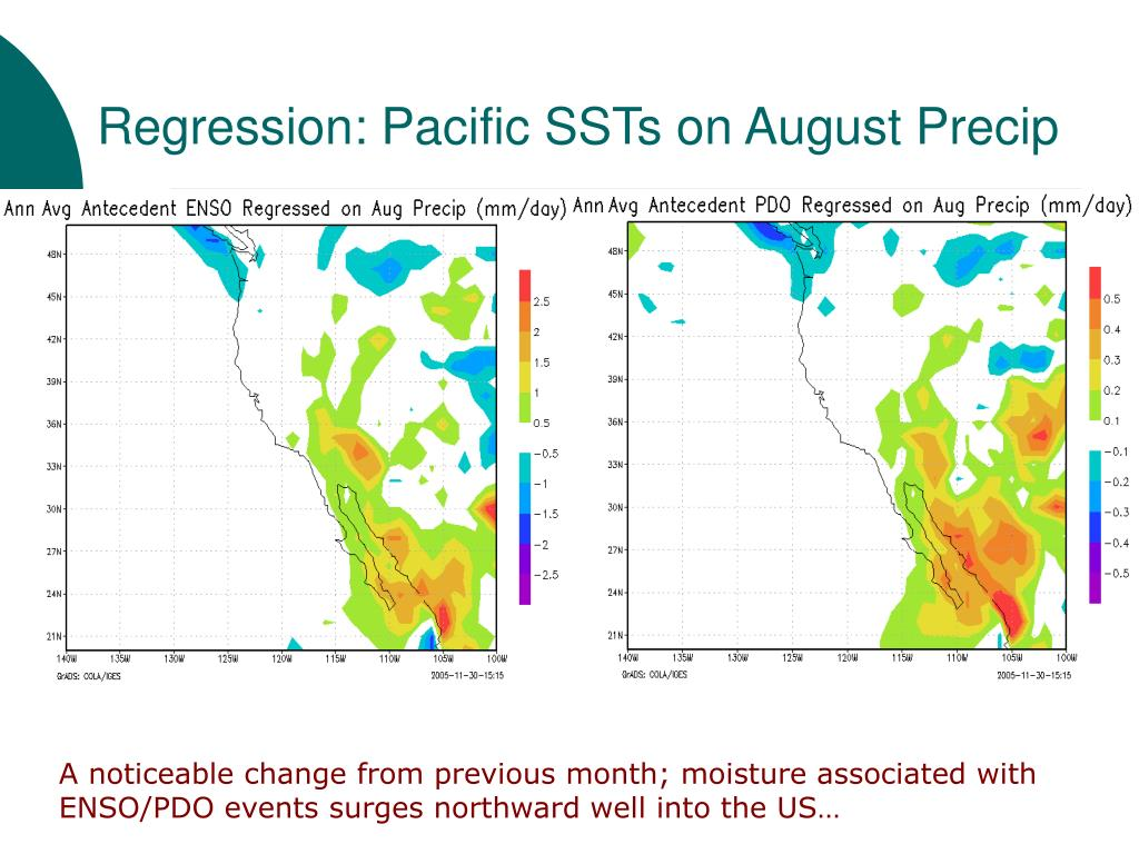 Regression: Pacific SSTs on August Precip