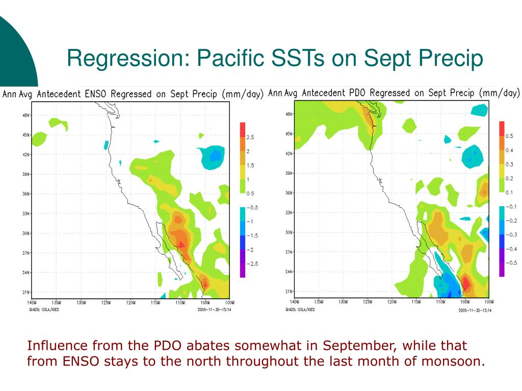 Regression: Pacific SSTs on Sept Precip