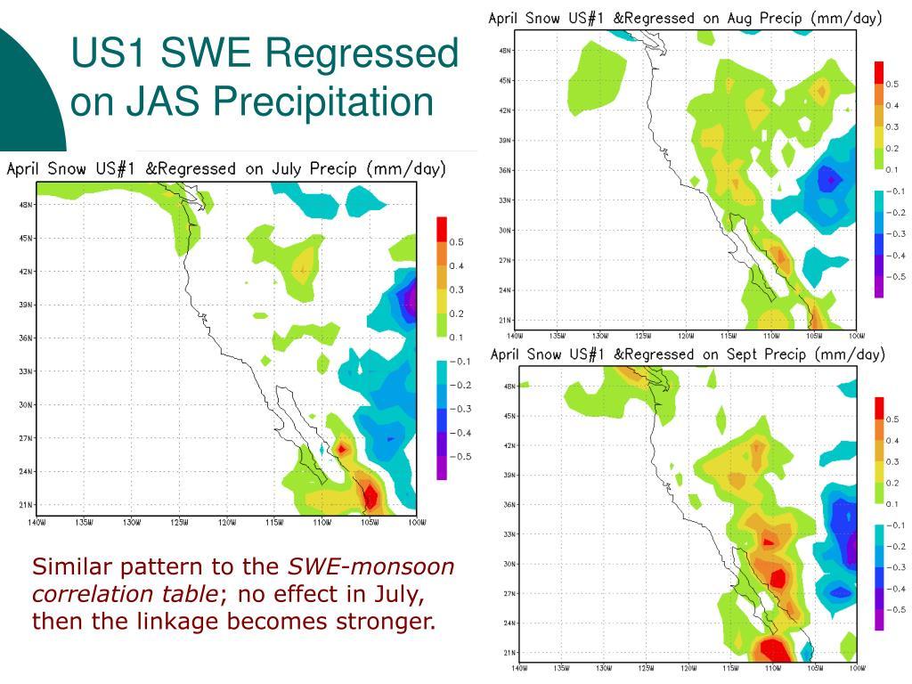 US1 SWE Regressed on JAS Precipitation