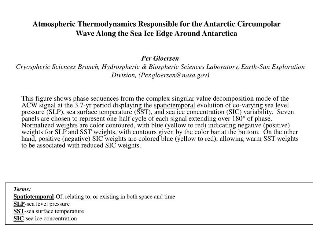 Atmospheric Thermodynamics Responsible for the Antarctic Circumpolar Wave Along the Sea Ice Edge Around Antarctica