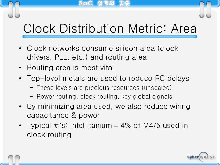 Clock Distribution Metric: Area