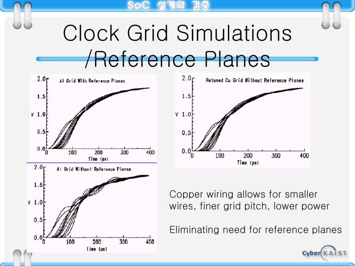 Clock Grid Simulations /Reference Planes