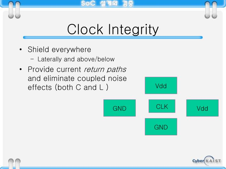 Clock Integrity