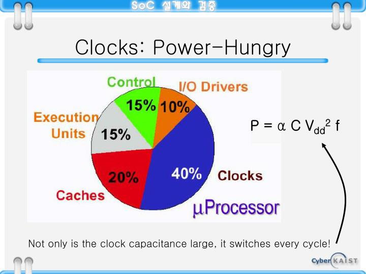 Clocks: Power-Hungry
