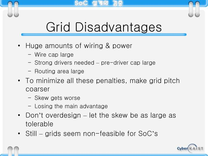Grid Disadvantages