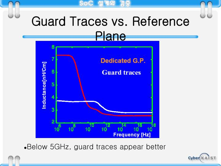 Guard Traces vs. Reference Plane