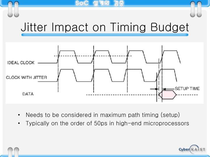 Jitter Impact on Timing Budget