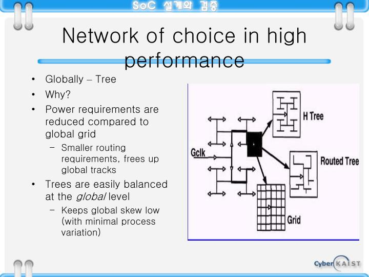 Network of choice in high performance