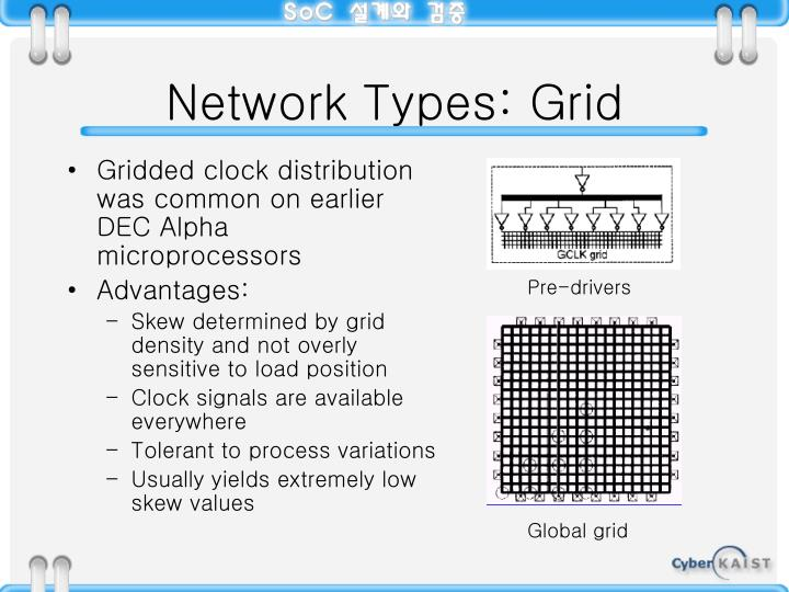Network Types: Grid