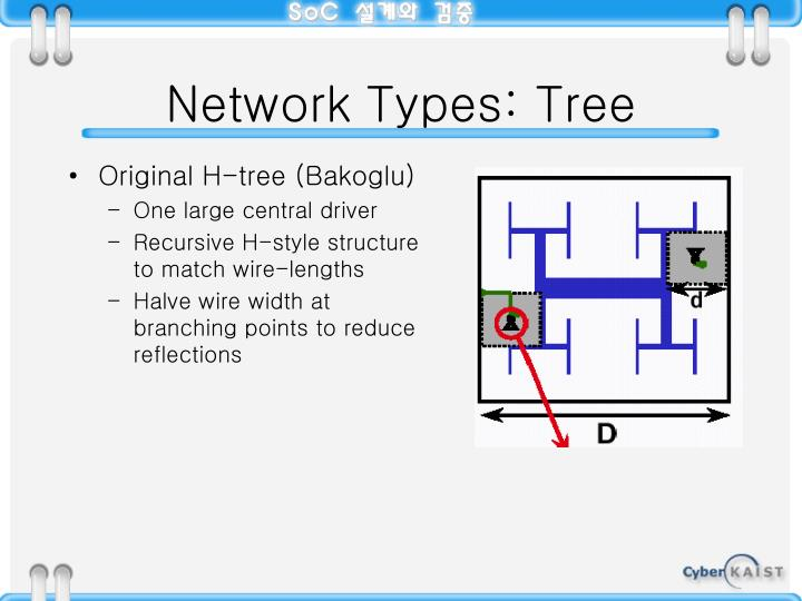 Network Types: Tree