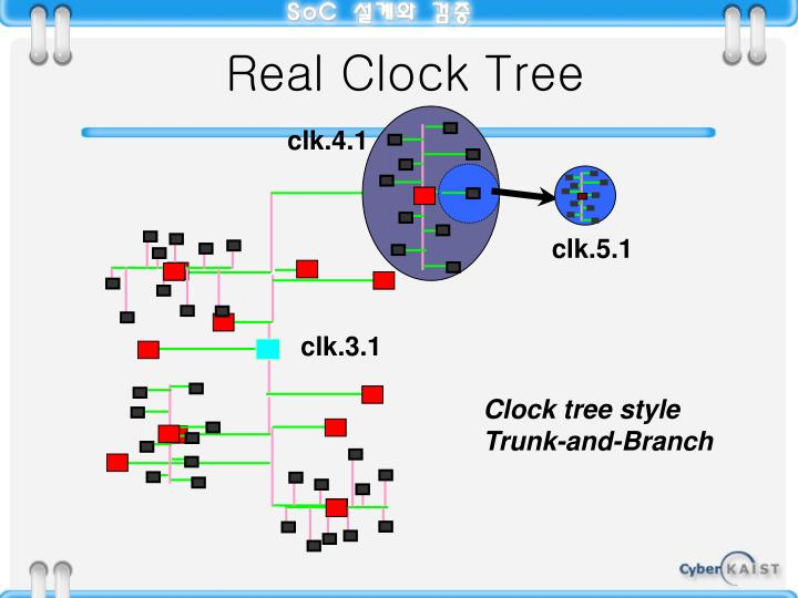 Real Clock Tree