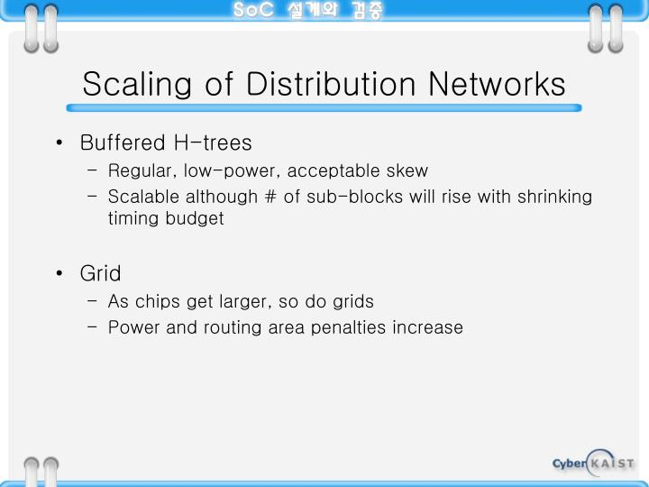 Scaling of Distribution Networks