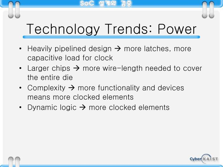 Technology Trends: Power