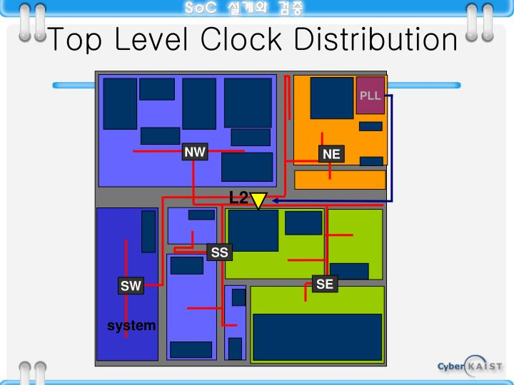 Top Level Clock Distribution
