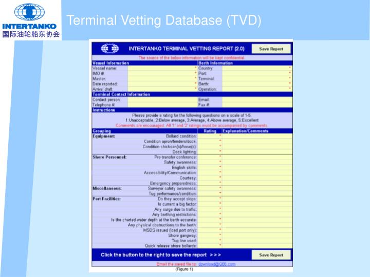 Terminal Vetting Database (TVD)
