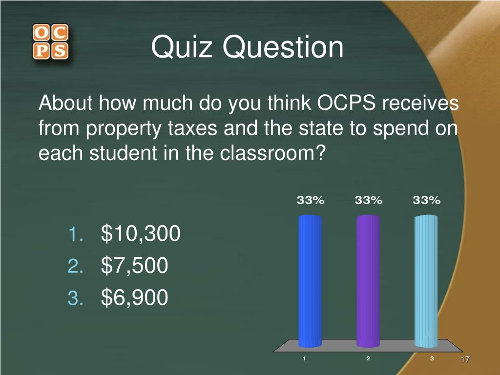 About how much do you think OCPS receives from property taxes and the state to spend on each student in the classroom?