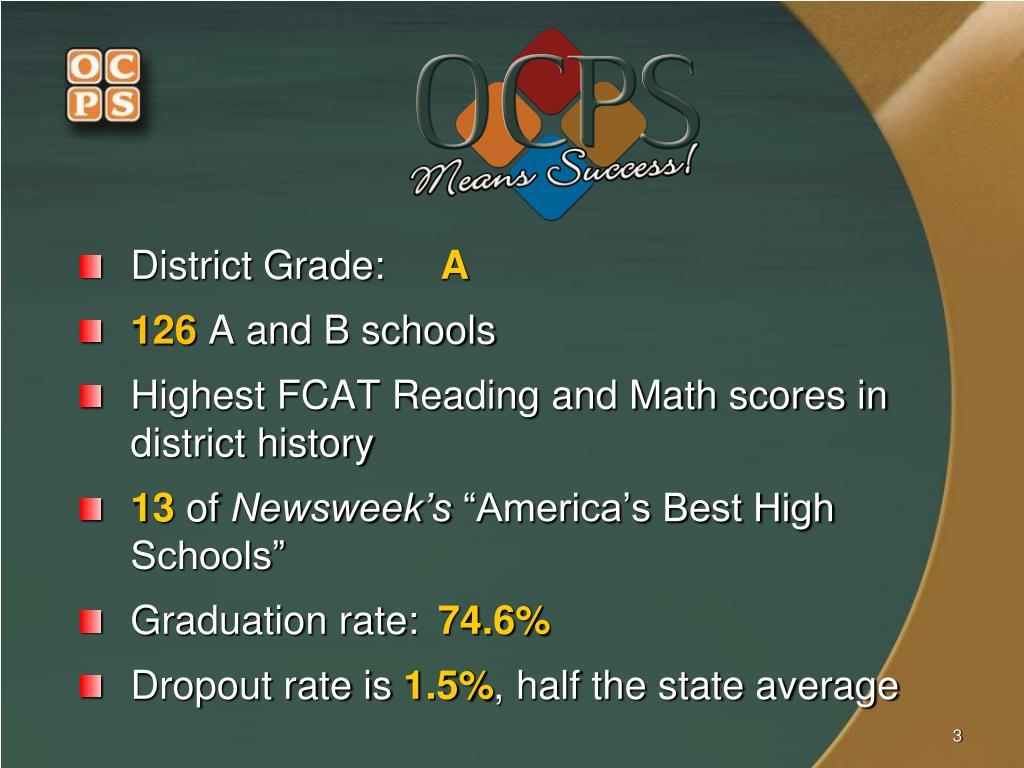 District Grade: