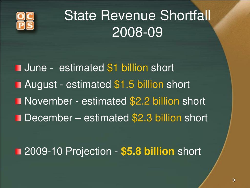 State Revenue Shortfall