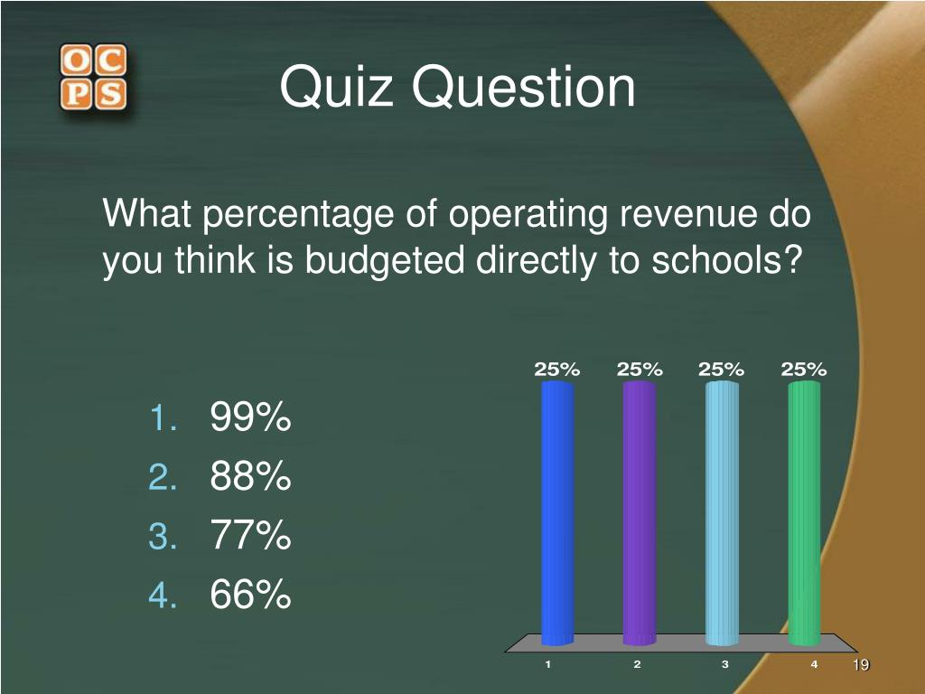 What percentage of operating revenue do you think is budgeted directly to schools?