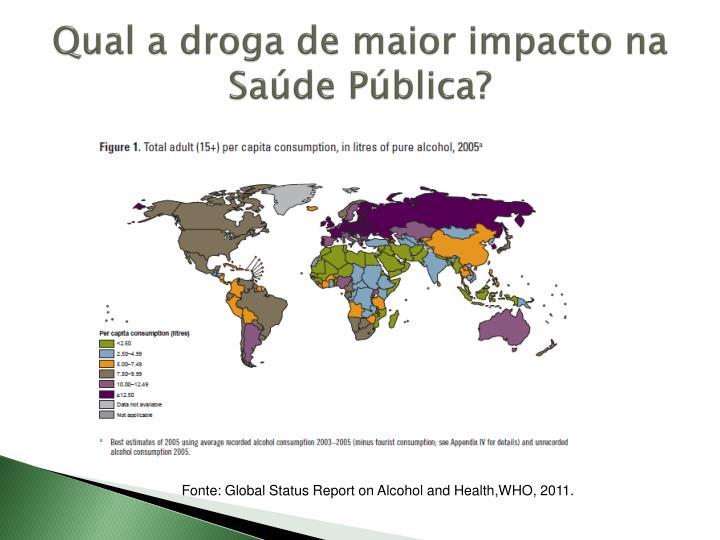 Qual a droga de maior impacto na Saúde Pública?