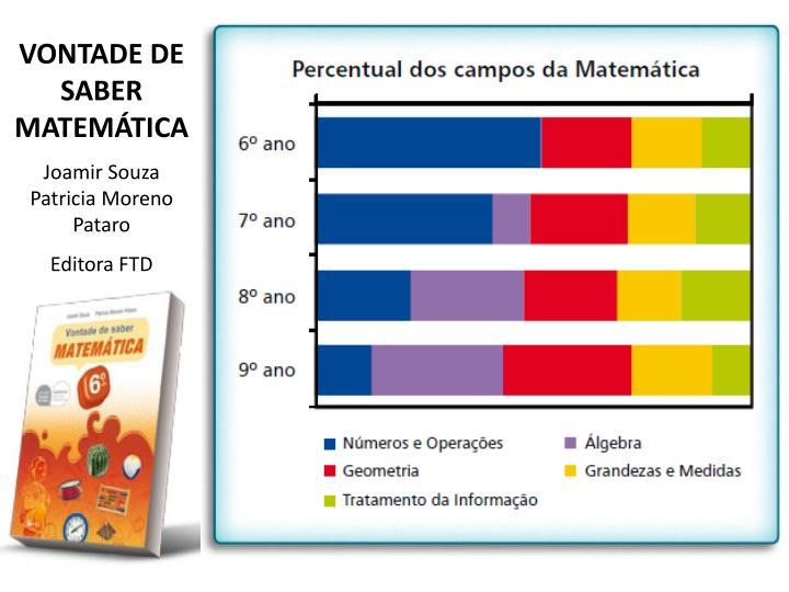 VONTADE DE SABER MATEMÁTICA