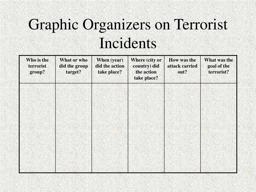Graphic Organizers on Terrorist Incidents