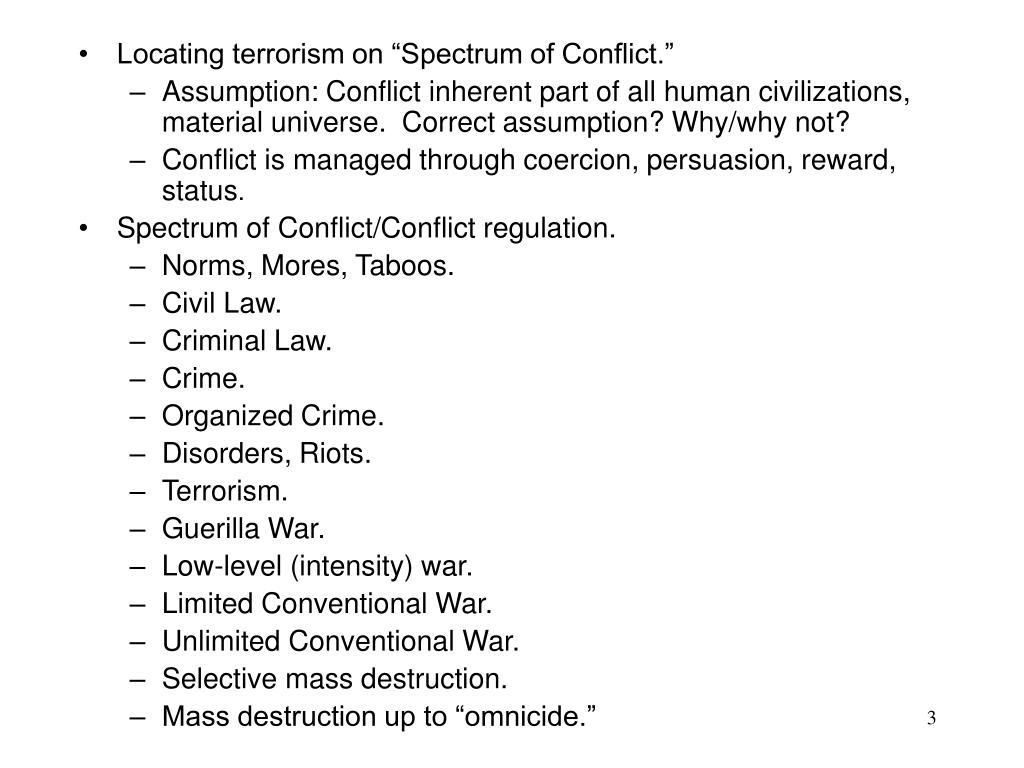 """Locating terrorism on """"Spectrum of Conflict."""""""