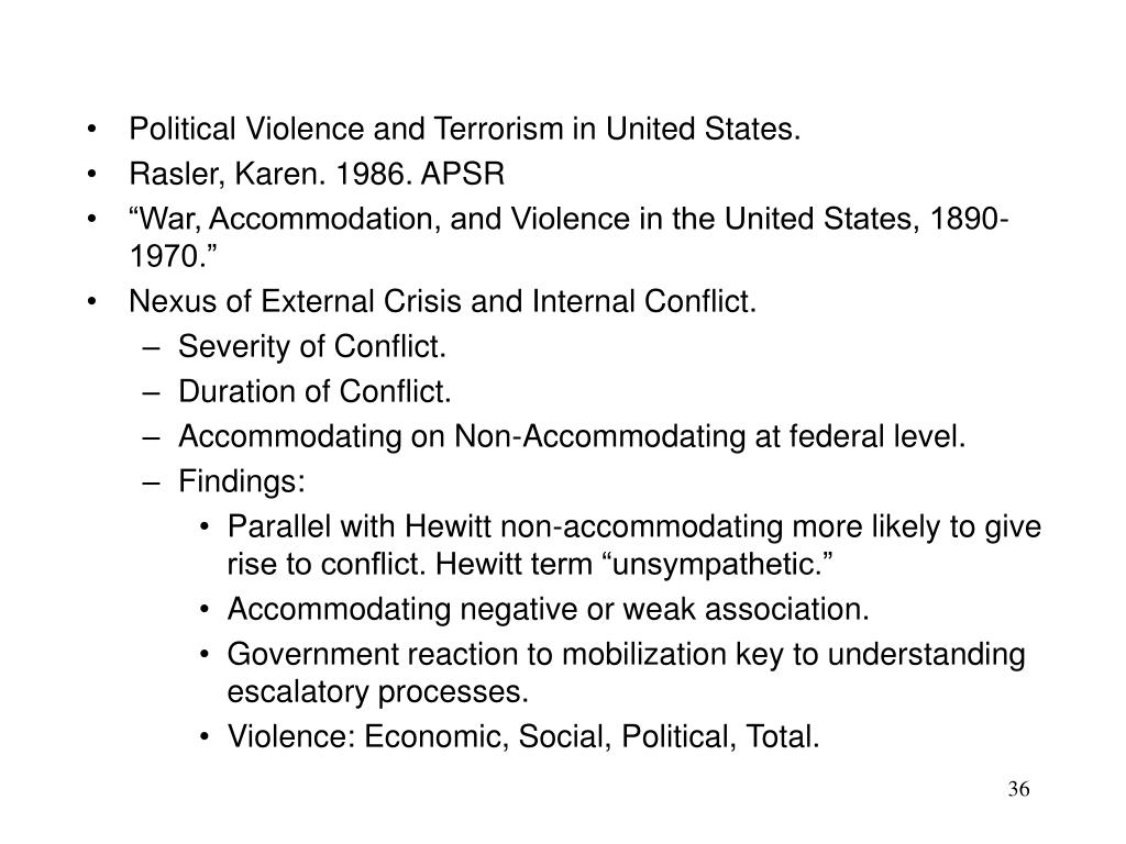 Political Violence and Terrorism in United States.