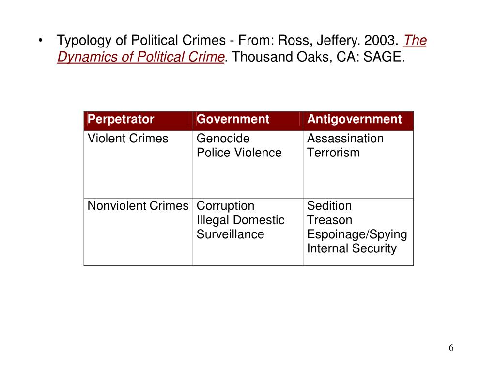Typology of Political Crimes - From: Ross, Jeffery. 2003.