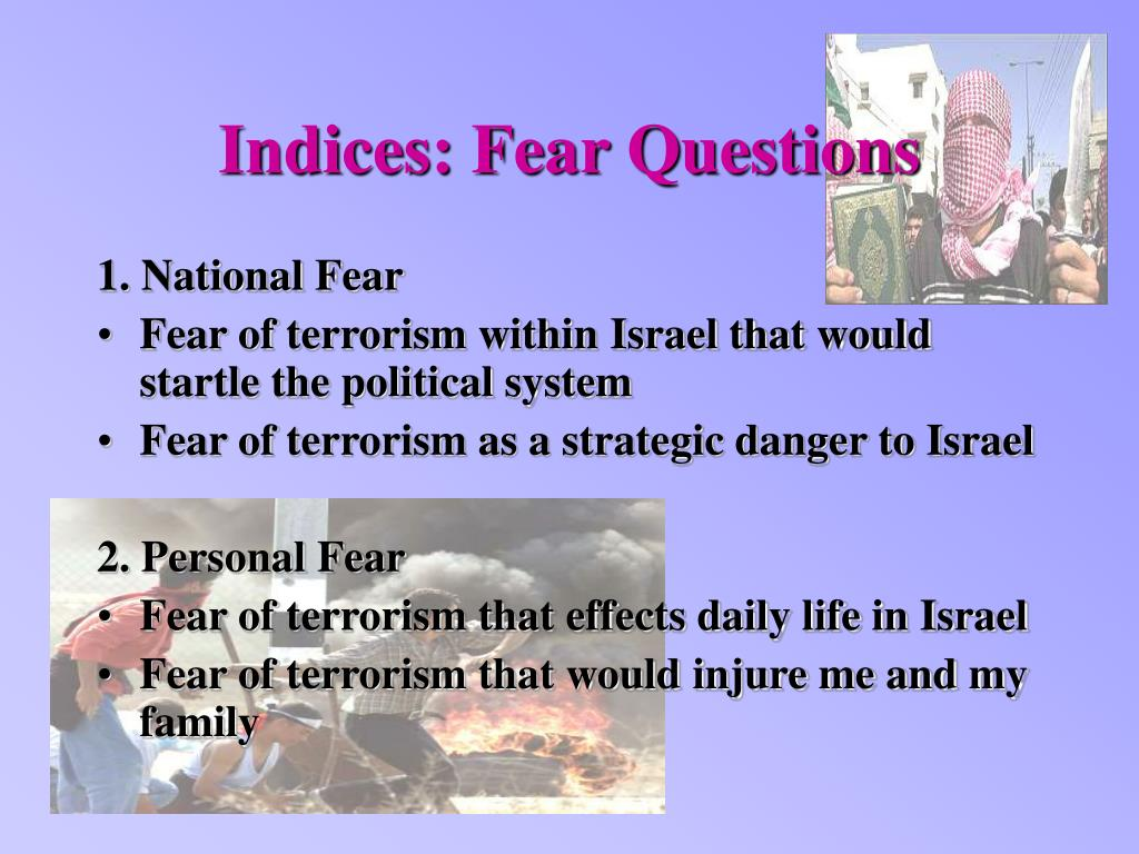 Indices: Fear Questions