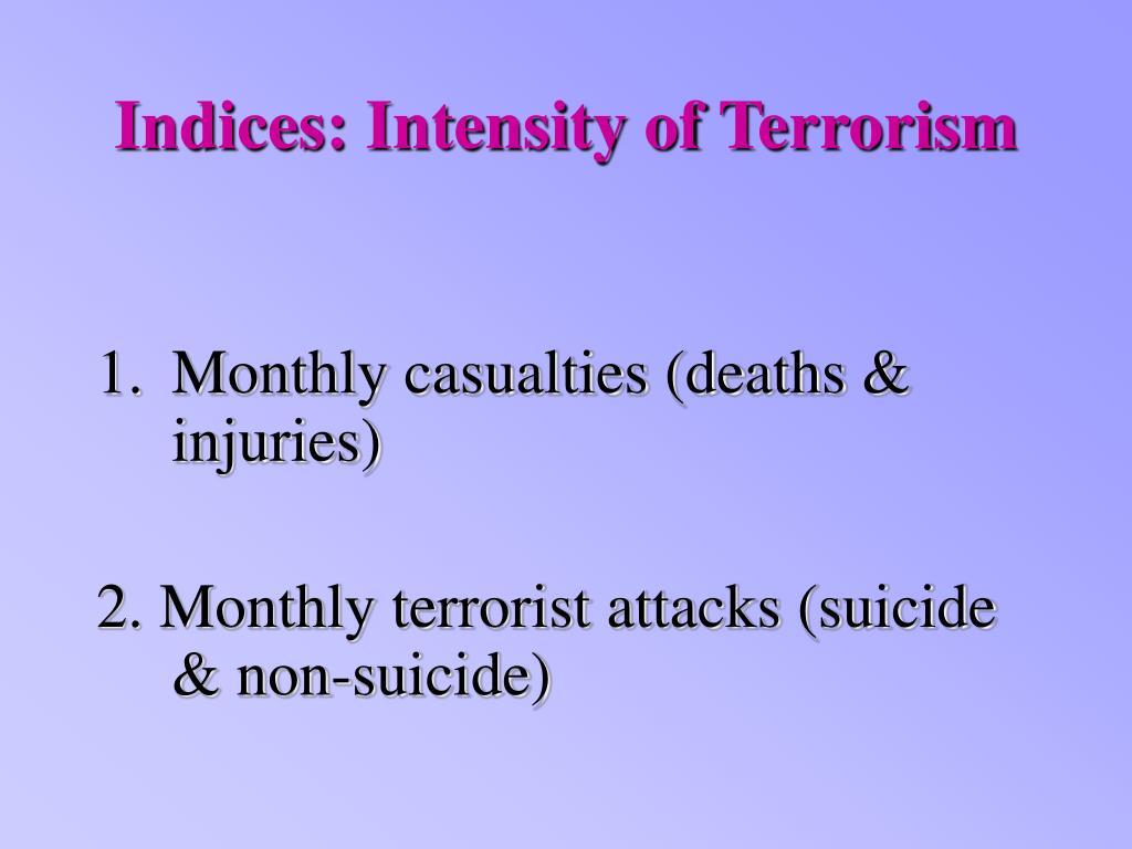Indices: Intensity of Terrorism