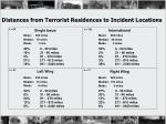 distances from terrorist residences to incident locations52