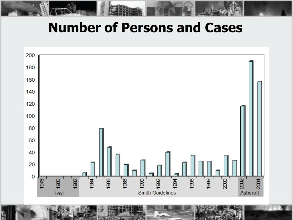 Number of Persons and Cases