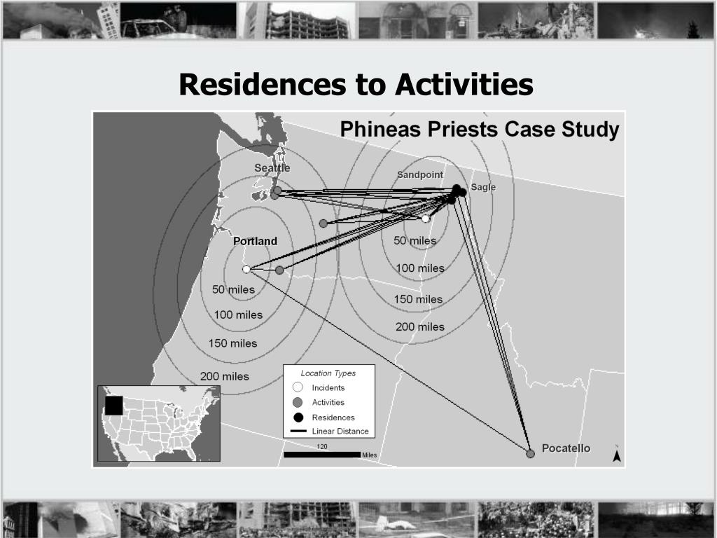 Residences to Activities
