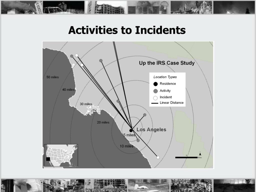 Activities to Incidents