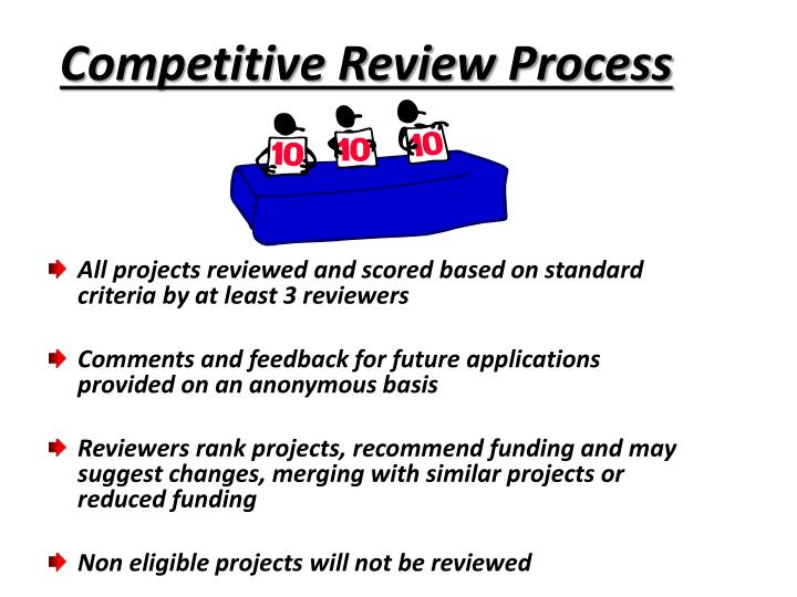 Competitive Review Process
