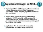 significant changes in 20102