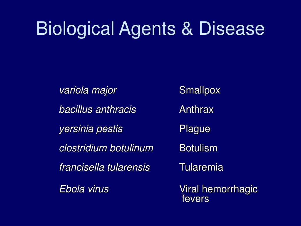 Biological Agents & Disease