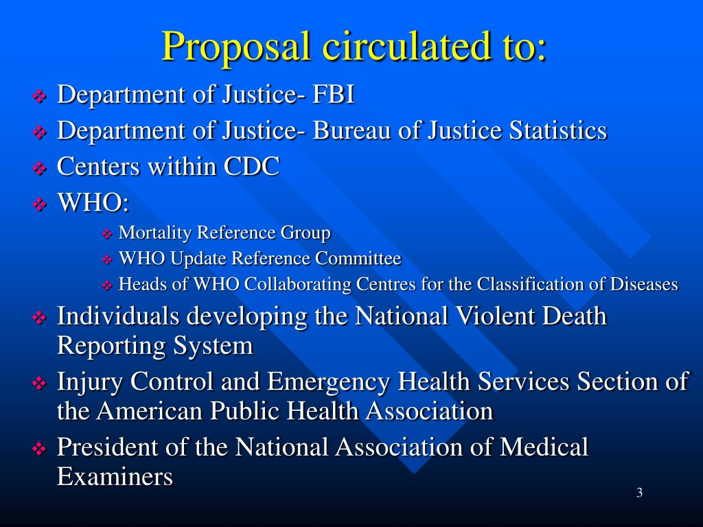 Proposal circulated to: