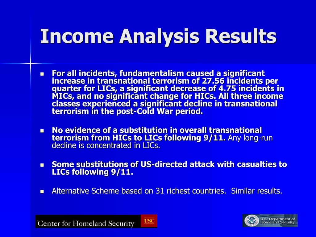 Income Analysis Results