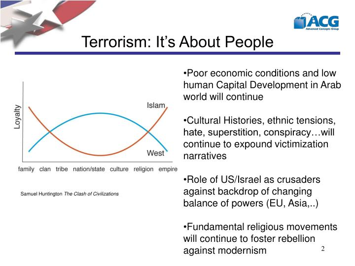 Terrorism it s about people