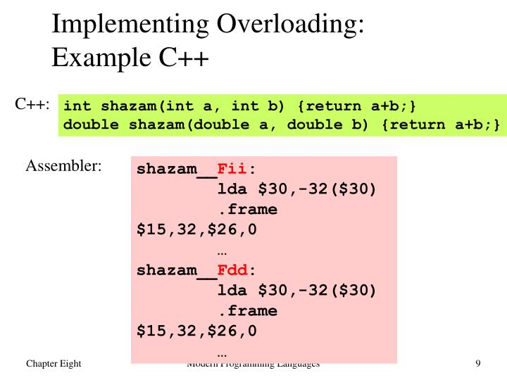 Implementing Overloading: Example C++