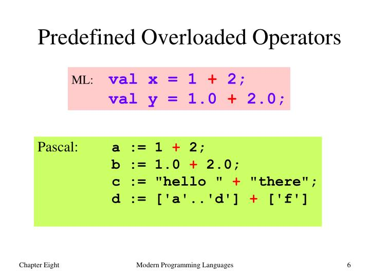 Predefined Overloaded Operators