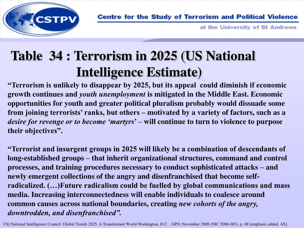 Table  34 : Terrorism in 2025 (US National Intelligence Estimate)